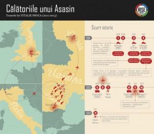 infografic_vitalie_romana