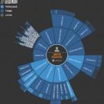 Vizualizarea afacerilor la care este conectat sârbul Dimitrije Aksentijevic