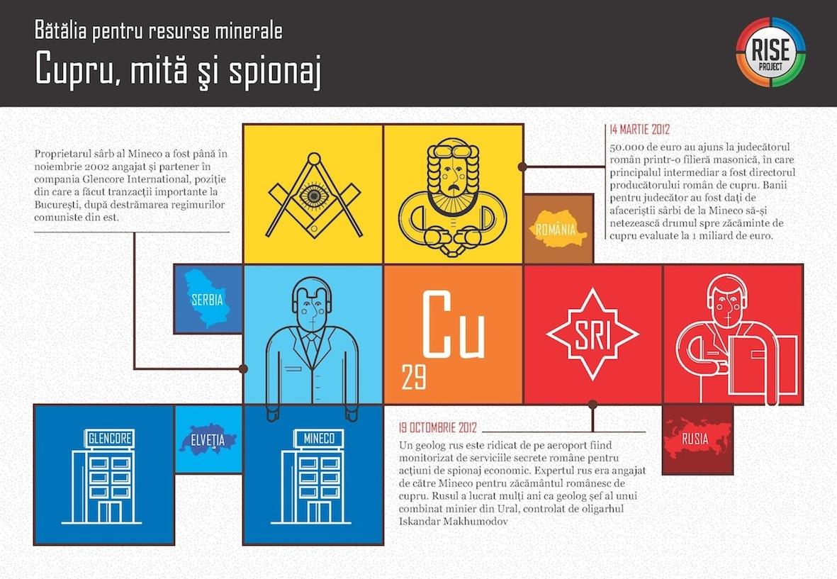 infografic_MINECO_romana