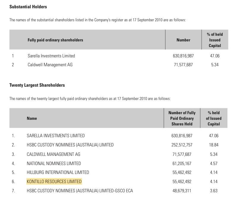Fantomatica firmă din Cipru și firma australiană a lui Timiș împart același acționar.