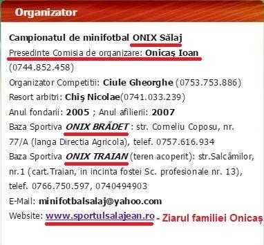 """Ioan Onicaș este """"universal"""" la nivelul minifotbalului din Sălaj: organizator de campionat, patron de terenuri și cronicar sportiv"""