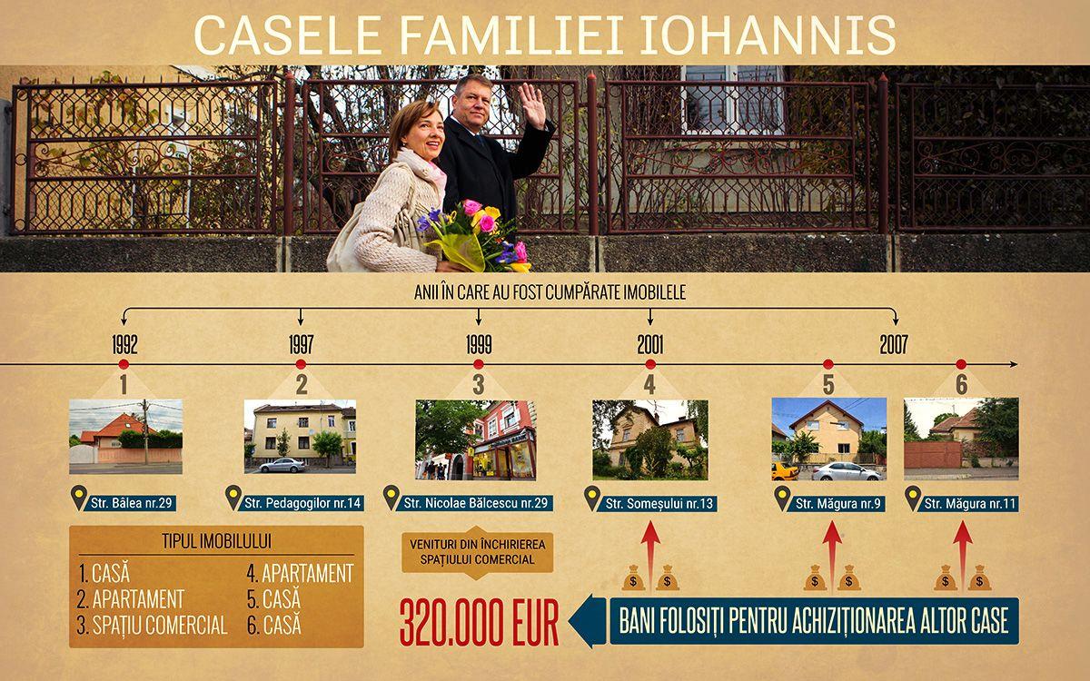 Moștenirea din spatele averii imobiliare a lui Klaus Iohannis ...
