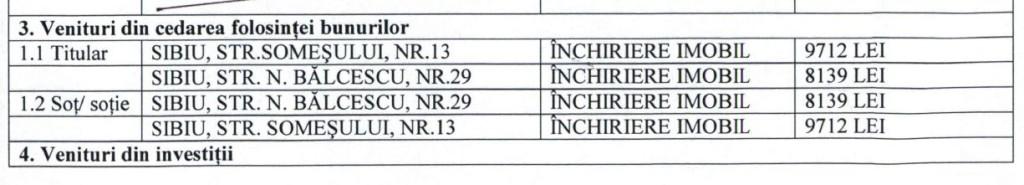 Aceste sunt veniturile din chirii pe care Klaus Iohannis le-a declarat, monoton, din 2005 până în 2008. În total, 16.276 de lei, din închirierea spațiului comercial de pe Strada Nicolae Bălcescu (către Raiffeisen Bank) și, respectiv, 19.422 de lei, din închirierea apartamentului de pe Strada Someșului (către Netex Production).