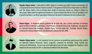 dinastia_aliyev_002