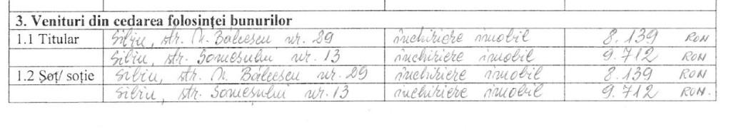 Aceleași proprietăți închiriate, exact aceleași venituri. În imagine, declarația de avere depusă de Klaus Iohannis în 2006.