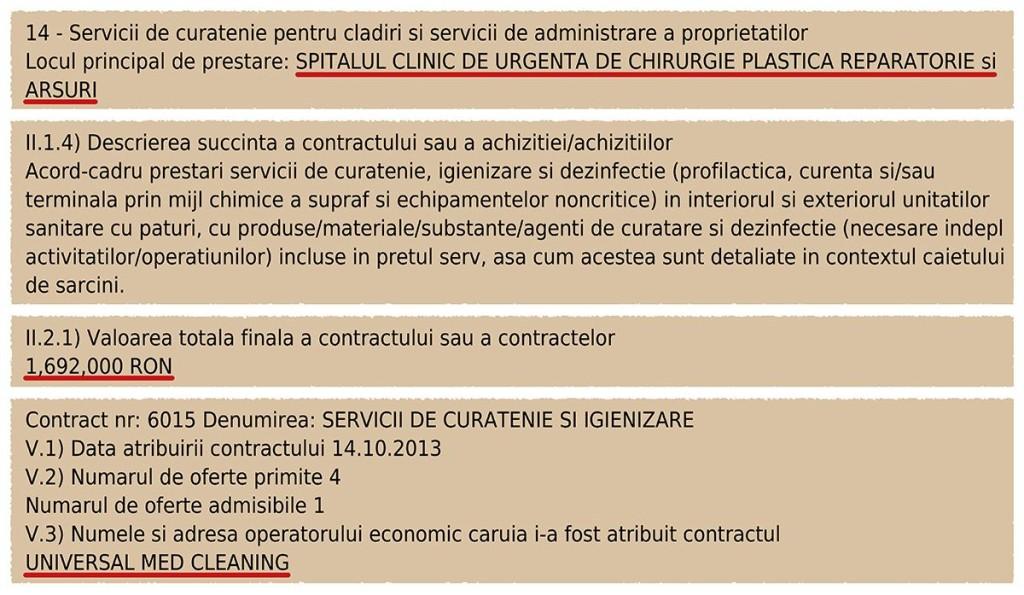 Acordul cadru pe care Spitalul de Arși l-a încheiat, în Octombrie 2013, cu Universal Med Cleaning. Trei dintre firmele care au concurat UMC la această licitație au depus oferte consideraate inadmisibile de spital. ILUSTRAȚIE: Sergiu Brega.
