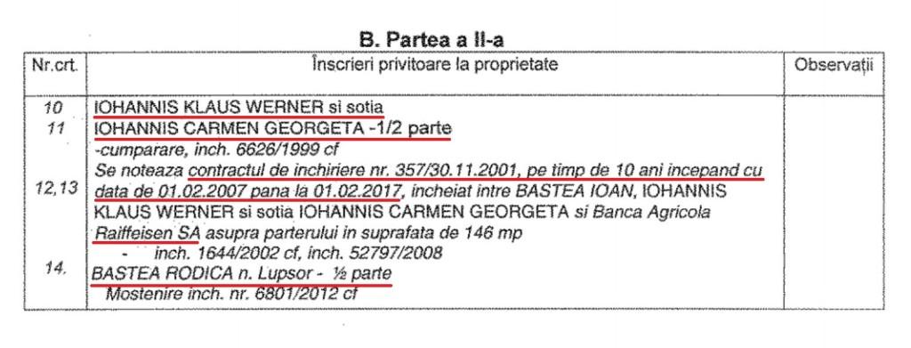 În evidențele Oficiului de Cadastru și Publicitate Imobiliară din Sibiu, proprietarii clădirii de pe strada Nicolae Bălcescu sunt neschimbați: Klaus Iohanns, Carmen Iohannis și Rodica Baștea.