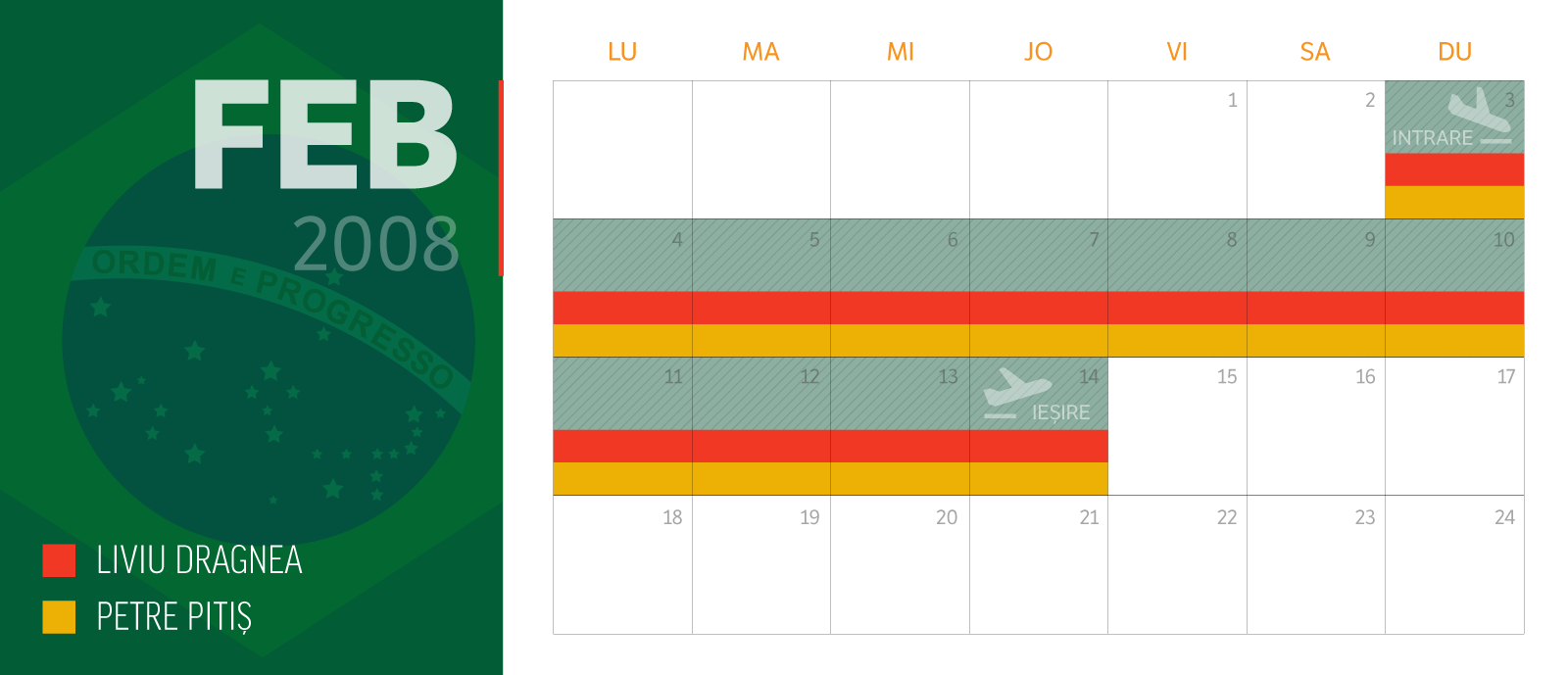 calendar_calatorii_brazilia_dragnea_teldrum_01_Feb_2008