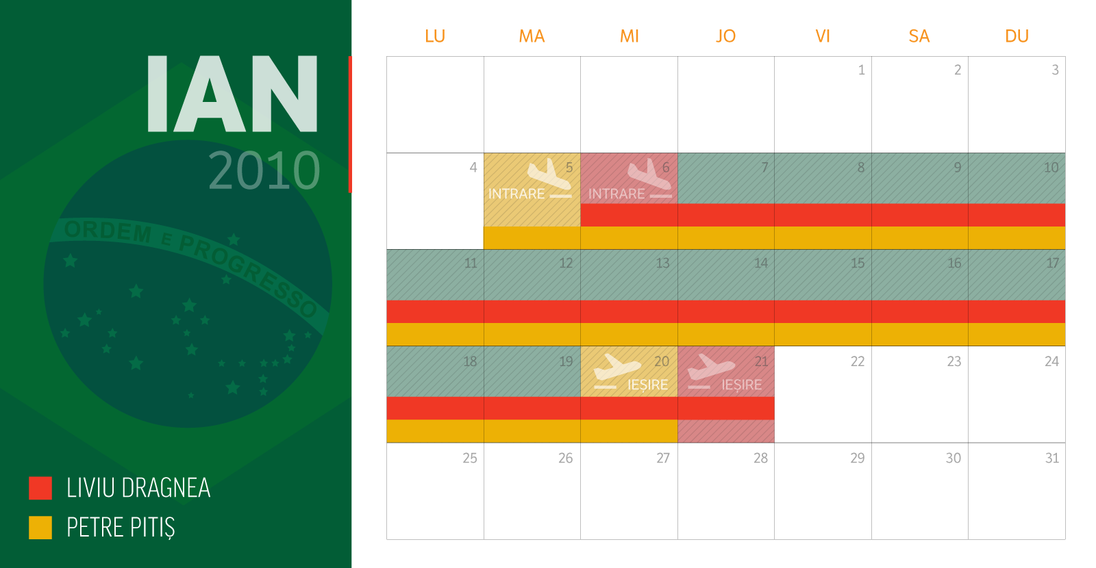 calendar_calatorii_brazilia_dragnea_teldrum_03_Ian_2010