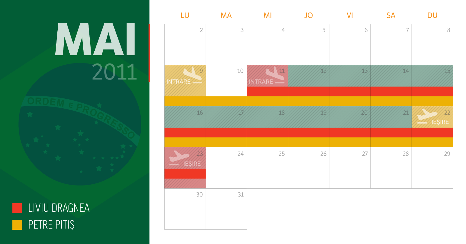 calendar_calatorii_brazilia_dragnea_teldrum_06_Mai_2011