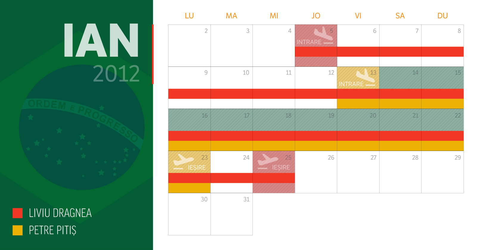 calendar_calatorii_brazilia_dragnea_teldrum_07_Ian_2012