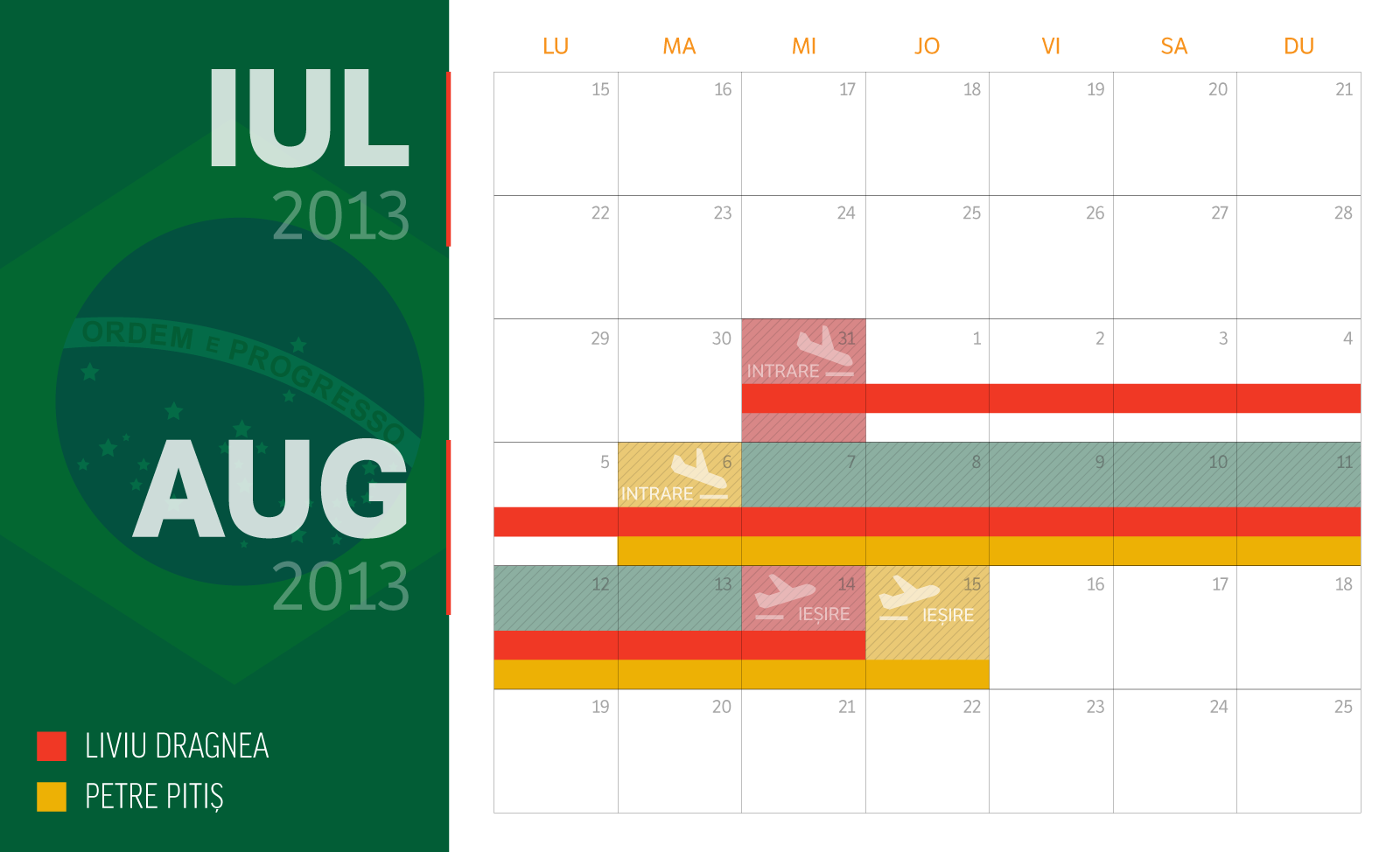 calendar_calatorii_brazilia_dragnea_teldrum_08_Iul-Aug_2013