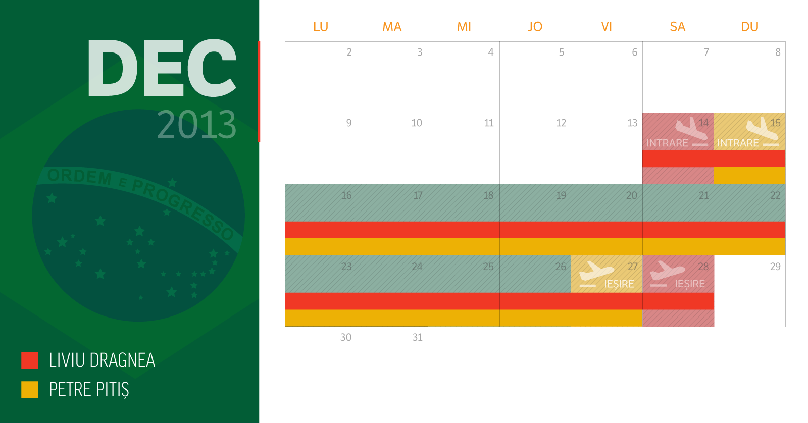 calendar_calatorii_brazilia_dragnea_teldrum_09_Dec_2013