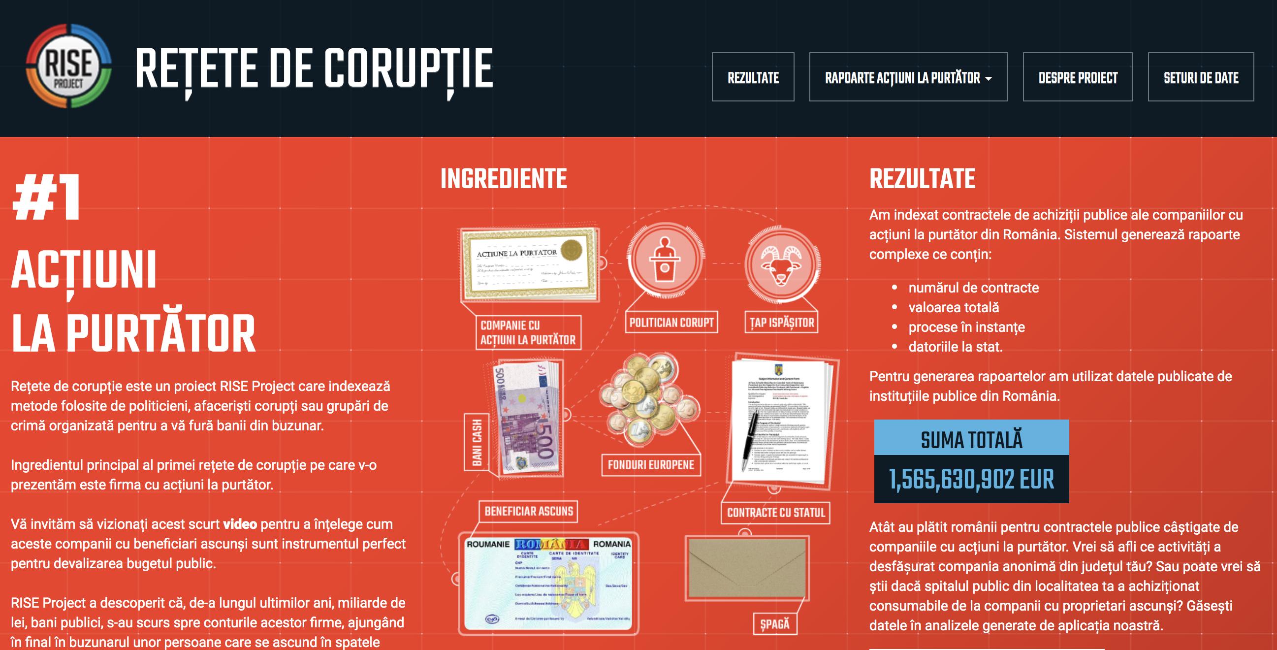 Așa arată portalul companiilor cu acțiuni la purtător realizat de RISE Project.